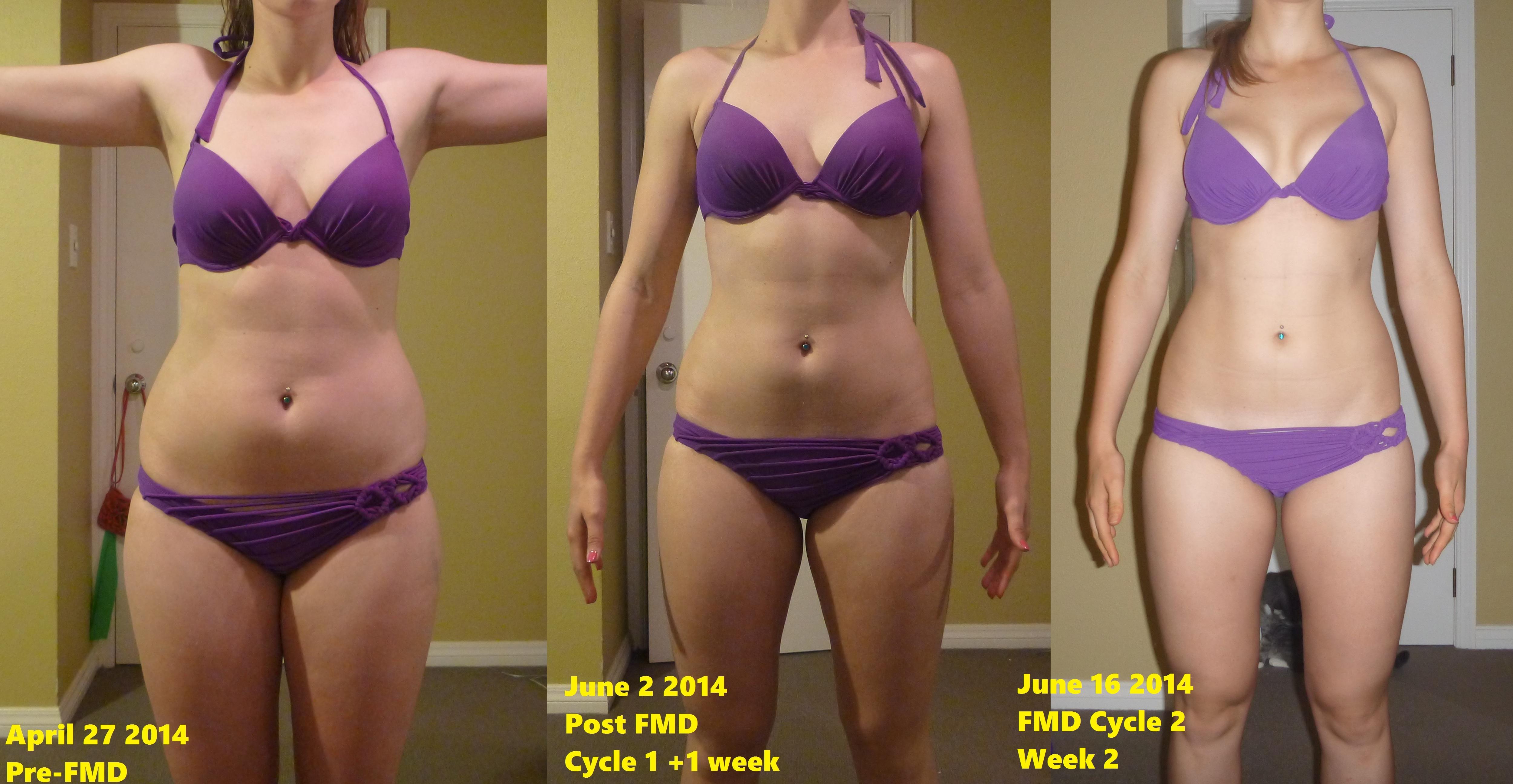 Результаты на гречневой диете